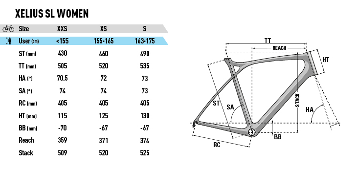 b86fccac70a Lapierre Xelius SL 500 Womens 2018 Road Bike - Black/Blue £1,999.00