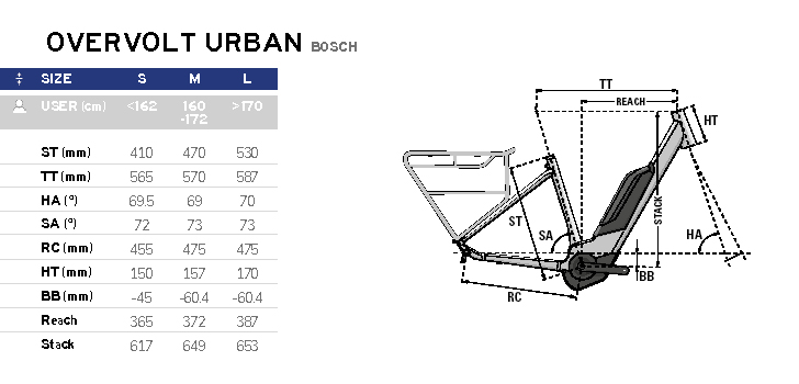 Geo-Overvolt-Urban-Bosch-2020.jpg