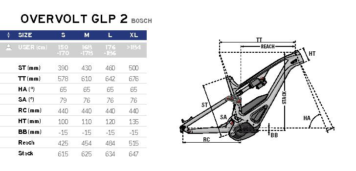 Geometria LAPIERRE Overvolt GLP2 Team D031